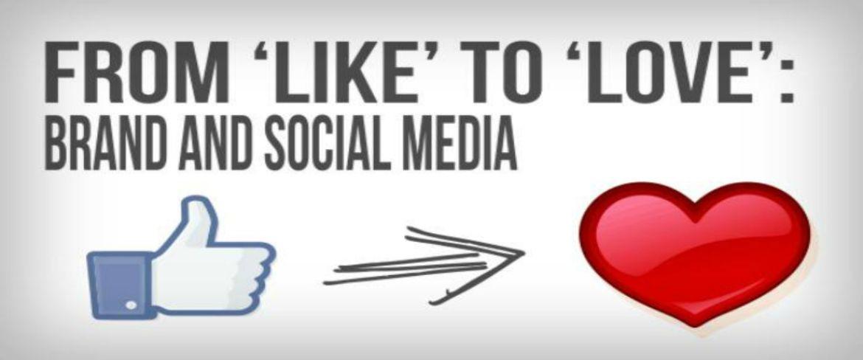 social media marketing - part 2