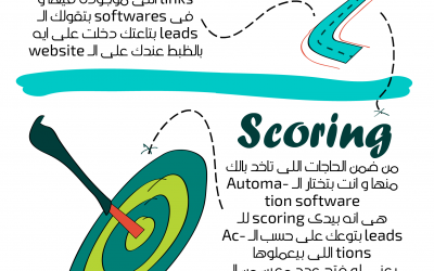 يعنى ايه Automation Software للـE-mail